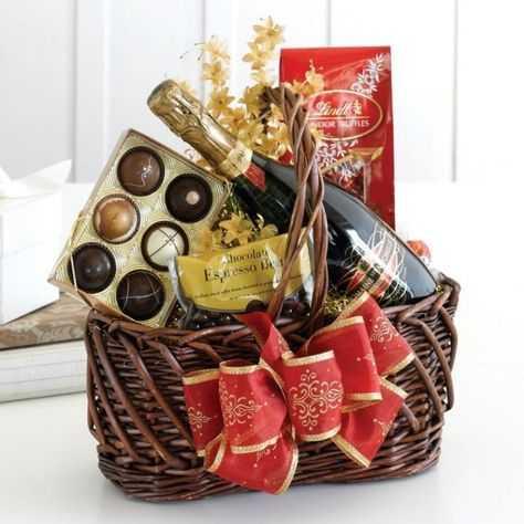 Empresas de cestas de natal em sp